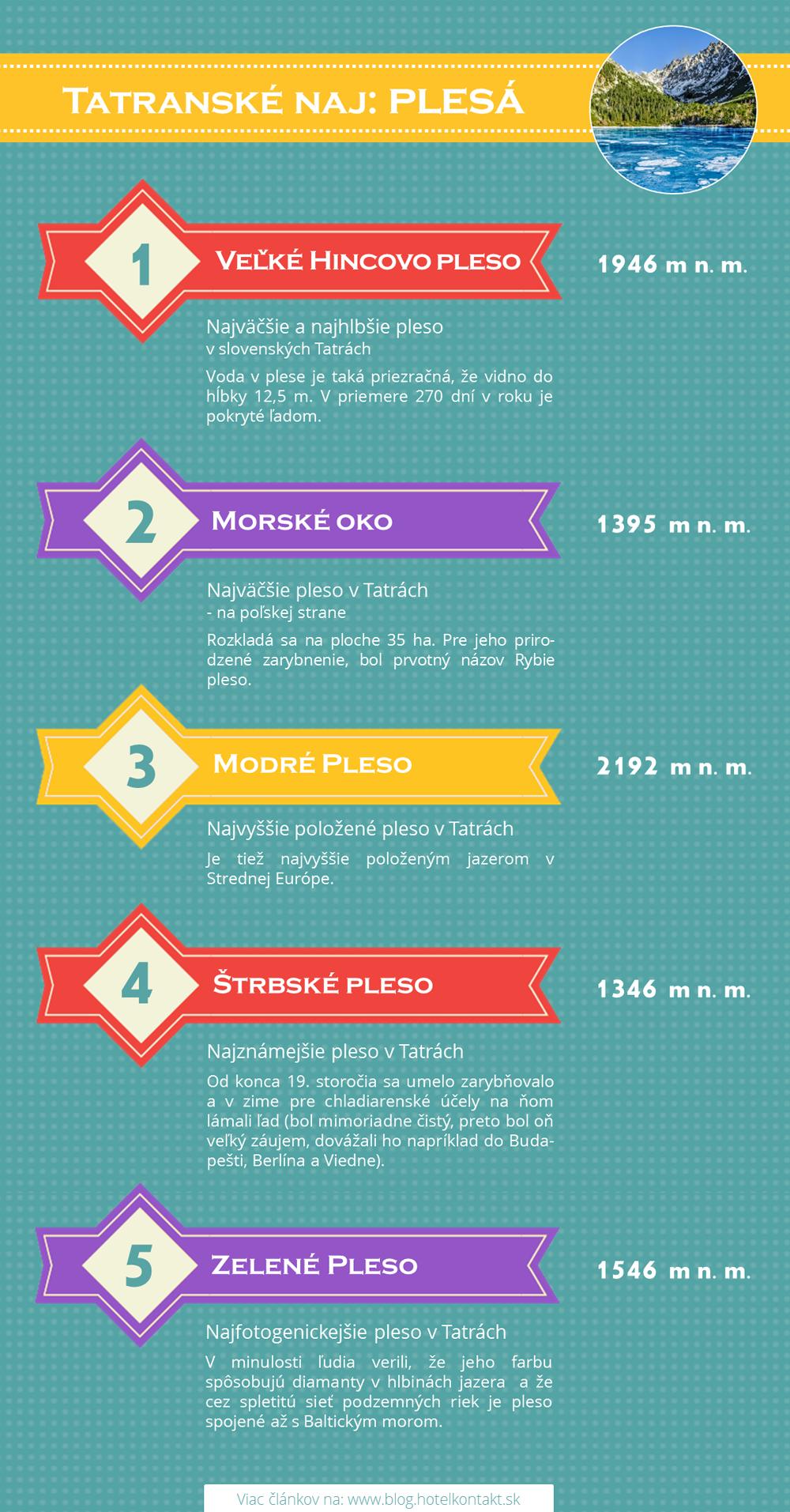 Infografika-tatranske-naj-plesa